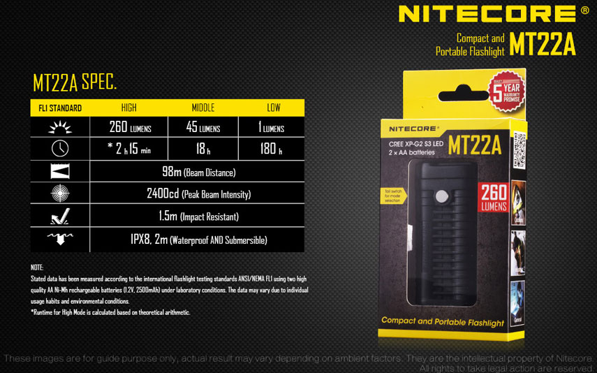 NITECORE MT22A