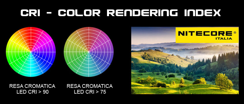 CRI - color rendering index