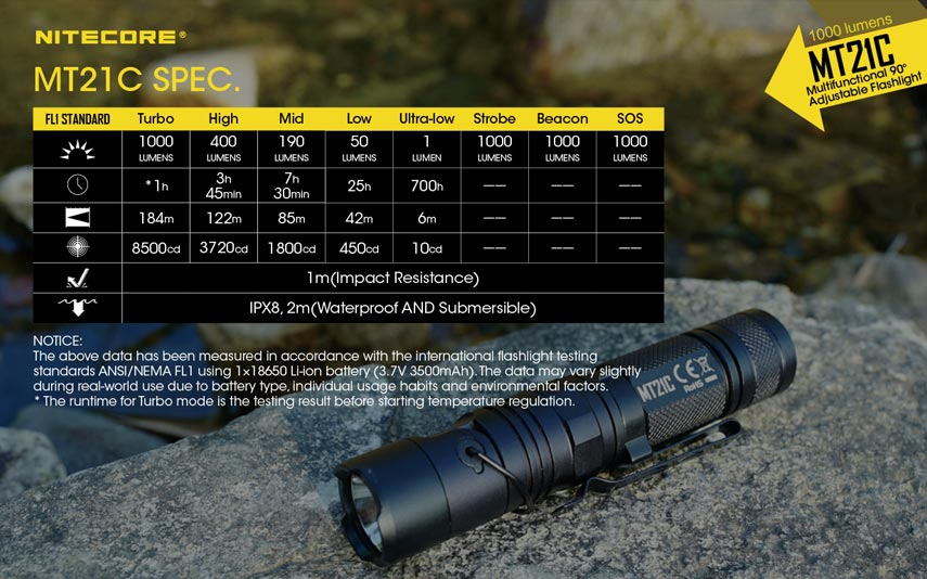 Nitecore - MT21C - Testa ruotabile di 90° - 1000 lumens e 184 metri - Torcia Led